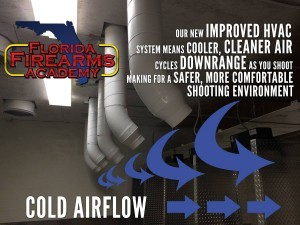 Advanced Air Filtration & Air-Conditioning Systems